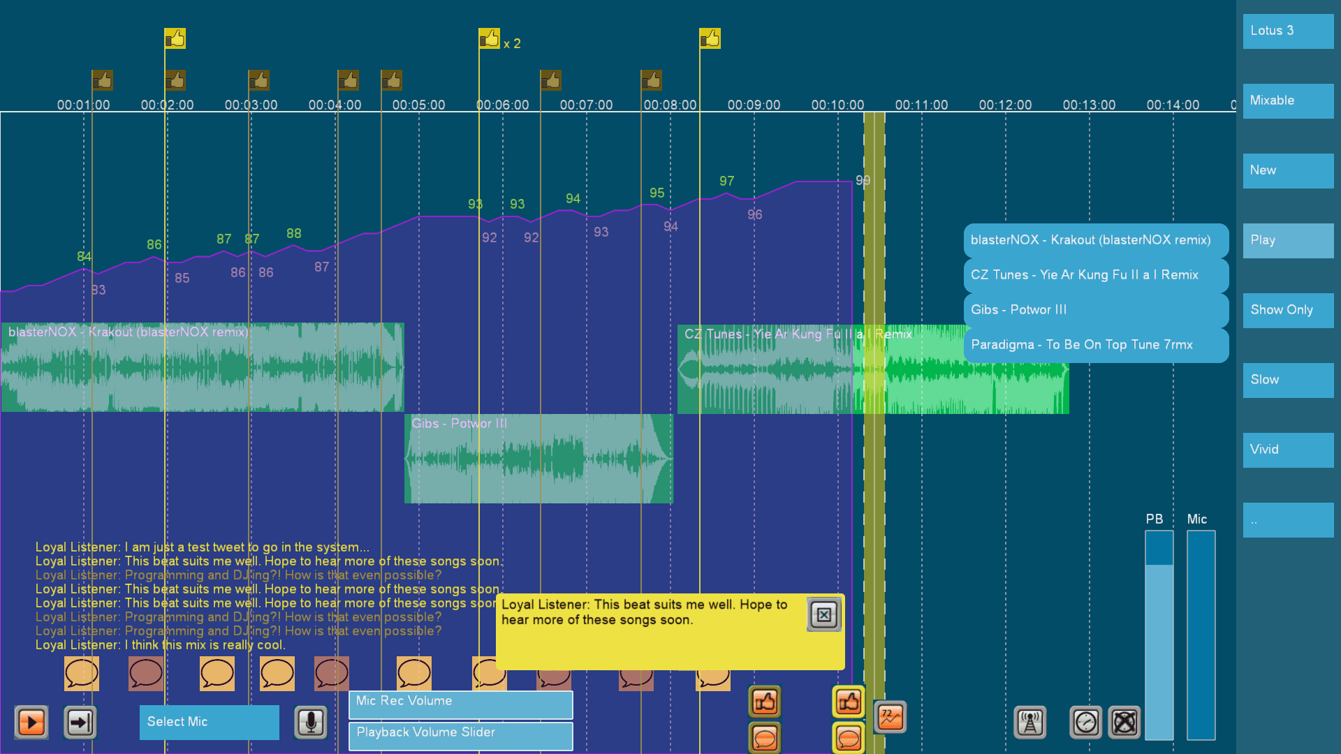 A screen-shot of the interface used in four two-hour live shows (shown here with mock-feedback). This version support simplified positive feedback, along with user comments and a listener histogram. All of the feedback can be toggled on/off at any time during a performance. The system distinguishes between two types of listeners (gold / bronze) who represent those known and not-known to the DJ, respectively.